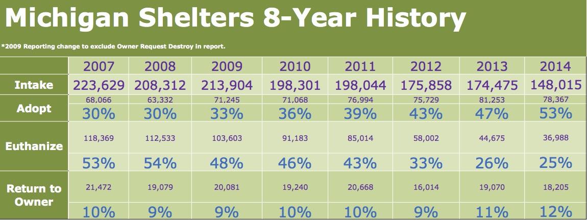 8-Year history160129